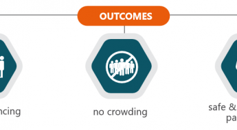 Make social distancing work with Resource Management