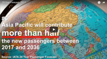 IATA 20 year forecast